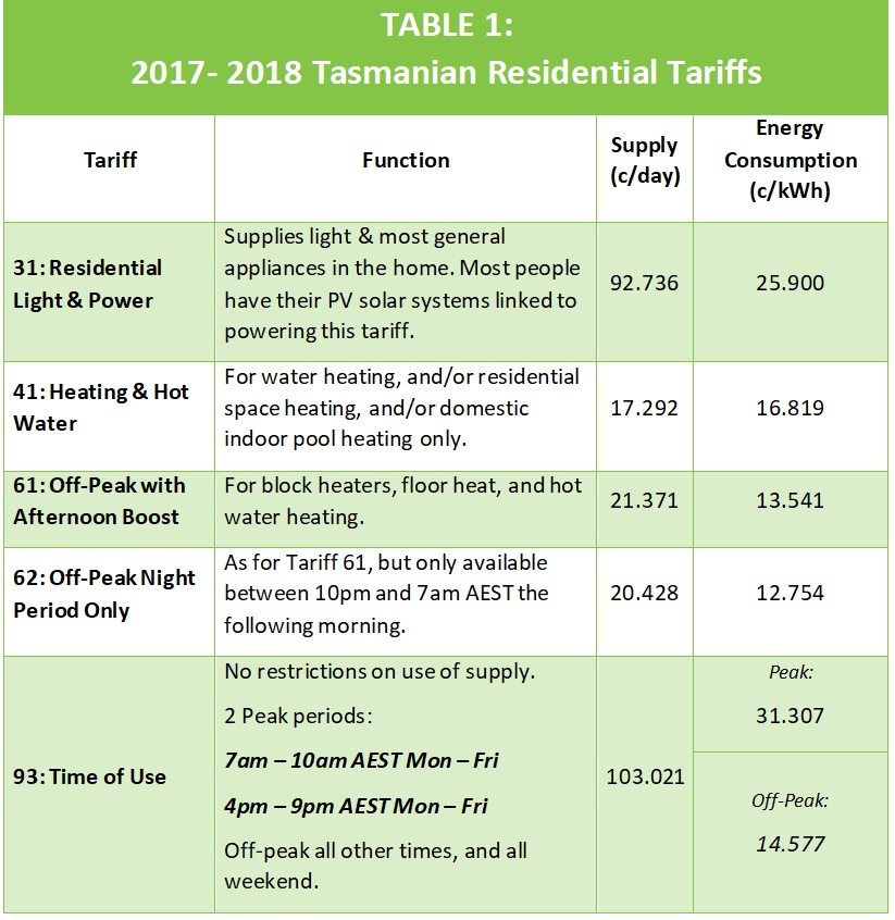 2017-2018 Tasmanian Residential Tariff Table 1