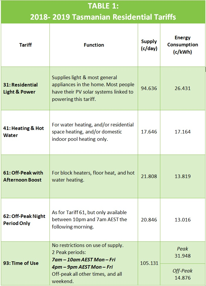 Tasmania Residential Tariffs