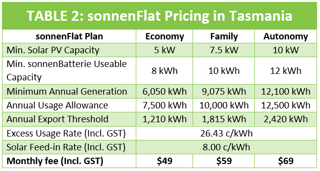 Tasmania sonnenFlat Residential Tariffs 19_20